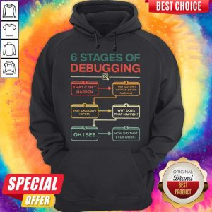 6 Stages Of Debugging That Can't Happen Hoodiea
